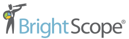 Strategic Insight Inc